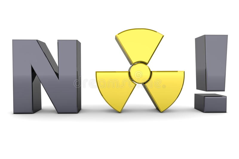 Black Word NO! - Yellow Nuclear Symbol