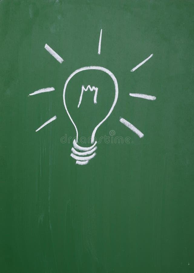 blackboard żarówki pomysłu światła umysł zdjęcie royalty free