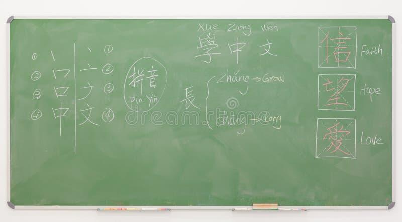 Blackboard chińczyka słowa obraz royalty free