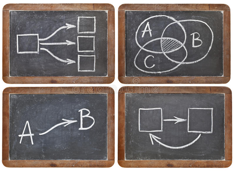 blackboard cocepts flowcharts zdjęcie royalty free
