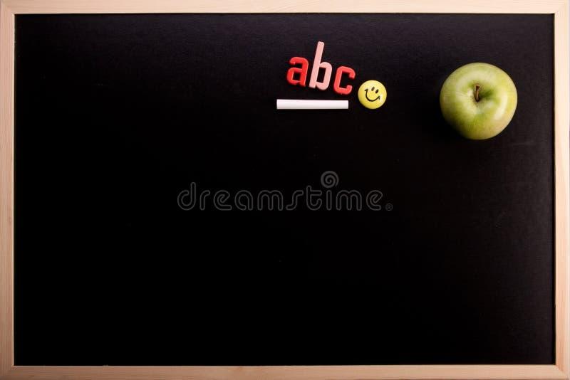 Blackboard concept