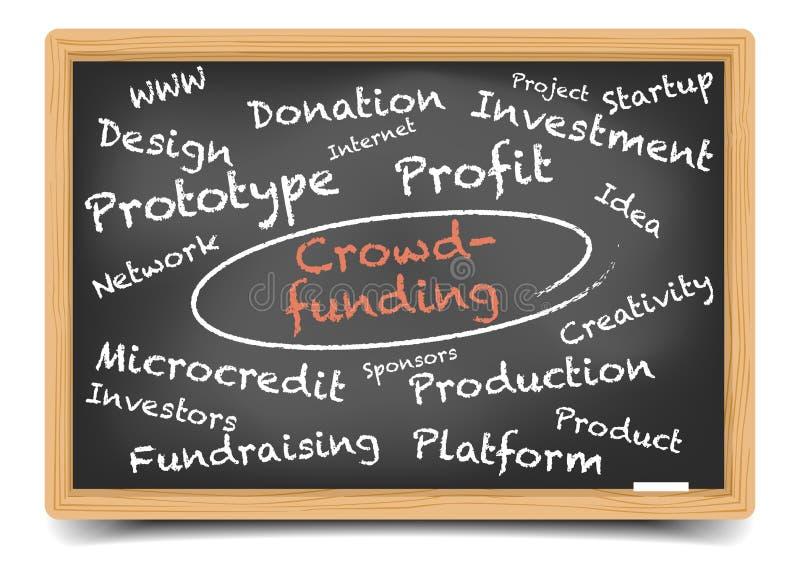"Blackboard Crowdfunding. Detailed illustration of a ""Crowdfunding"" wordcloud on a blackboard royalty free illustration"