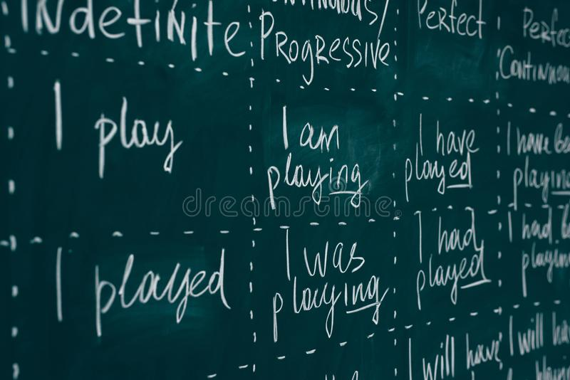 Blackboard in an English class. Lesson, lecture, studying learning foreign language. Blackboard in an English class. Lesson, lecture, studying learning foreign royalty free stock photo