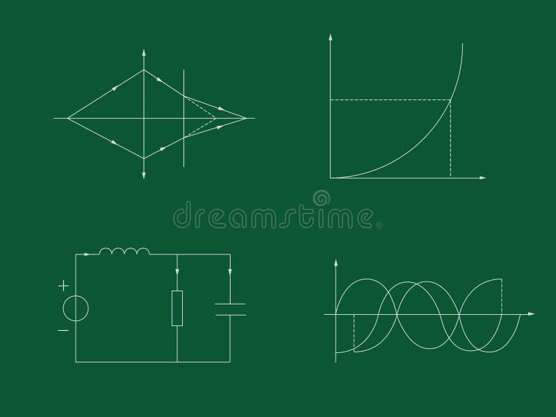 blackboard fizyka ilustracja wektor
