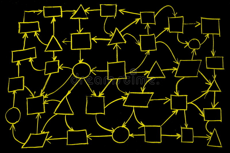 Download Blackboard Flowchart Stock Images - Image: 7466184