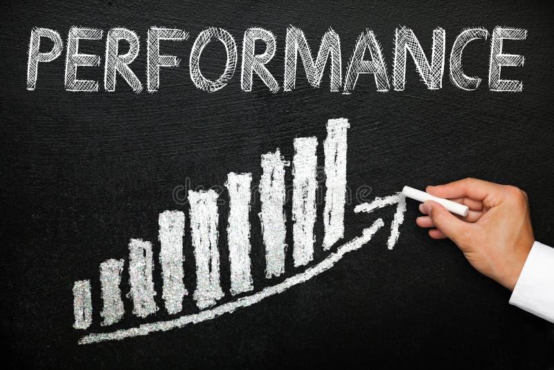 Blackboard with handwritten performance text. Progress concept. royalty free stock photo