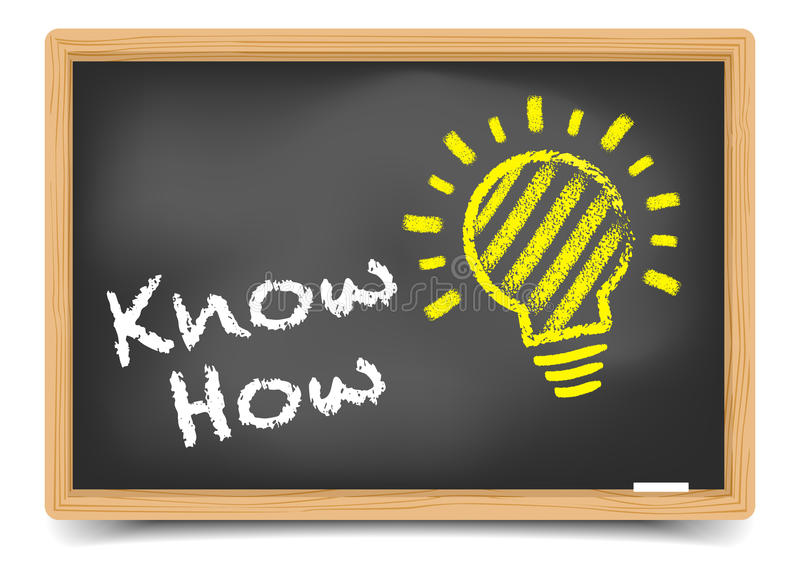 Blackboard KnowHow vector illustration