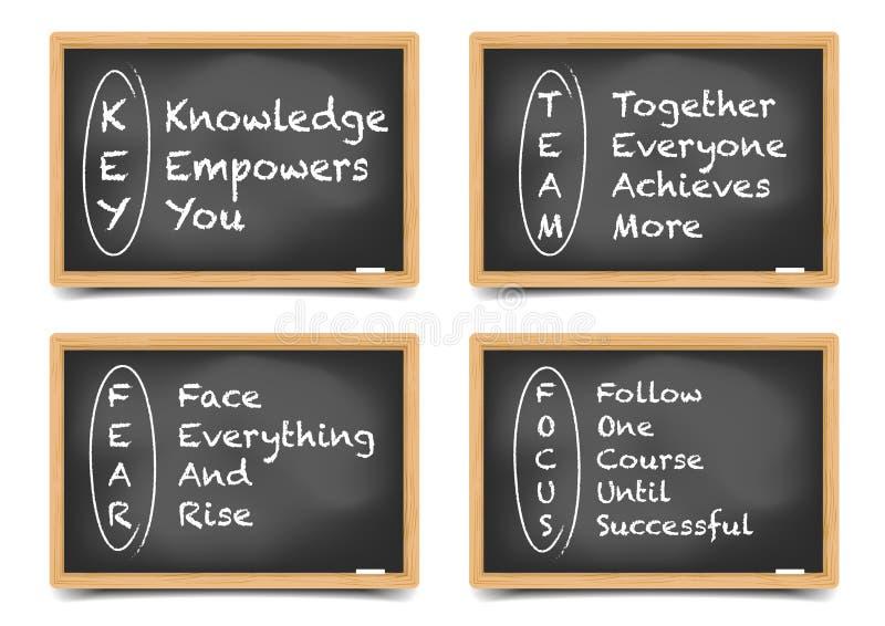 Blackboard Motivation Terms vector illustration