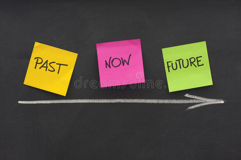 blackboard pojęcia przyszłości past teraźniejszy czas zdjęcie royalty free