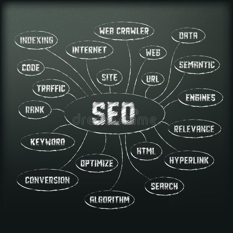 Download Blackboard With Seo Diagram Stock Vector - Image: 23567170