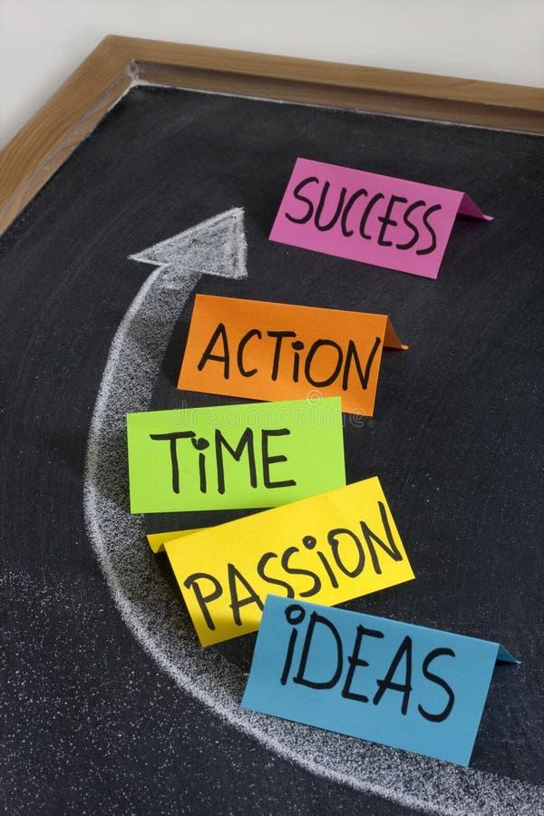 blackboard składników pojęcia sukces obrazy stock