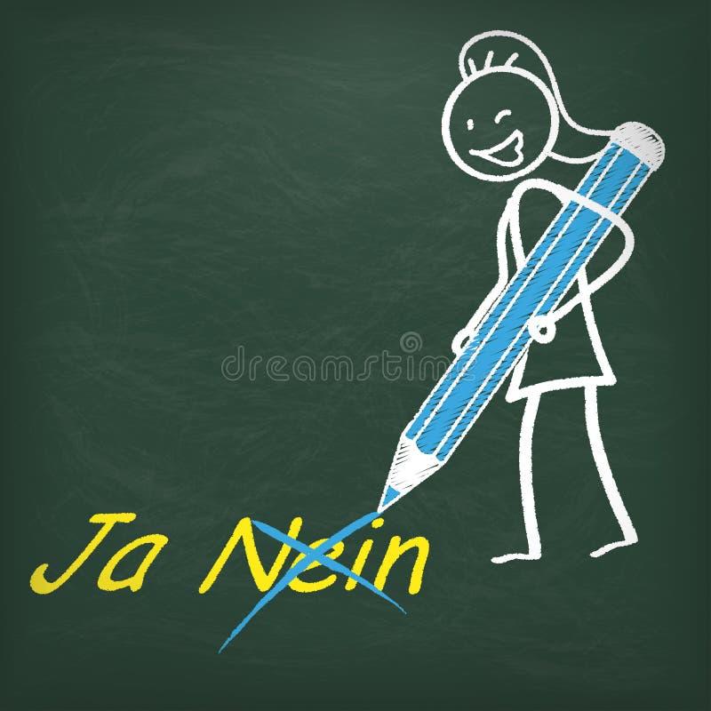 Blackboard Stickwoman pióro Ja Nein royalty ilustracja