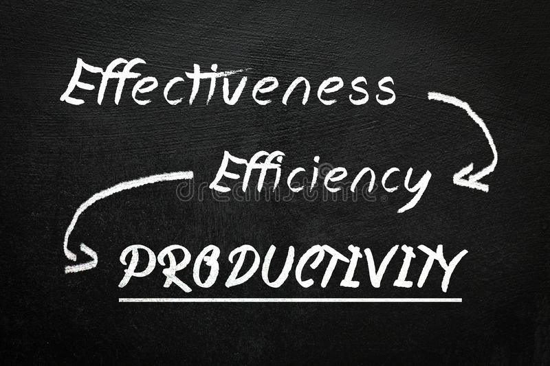 Blackboard with text effectiveness, efficiency and productivity. Conceptual illustration about productivity royalty free stock image