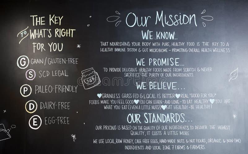 Blackboard Wystawia gatunek wartości W sklep z kawą zdjęcie stock