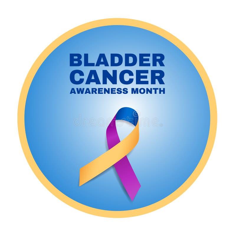 Free Bladder Cancer Awareness Month Concept. Vector Illustration. Stock Photo - 217777680