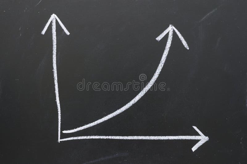 blakcboard企业财务图形 免版税库存图片