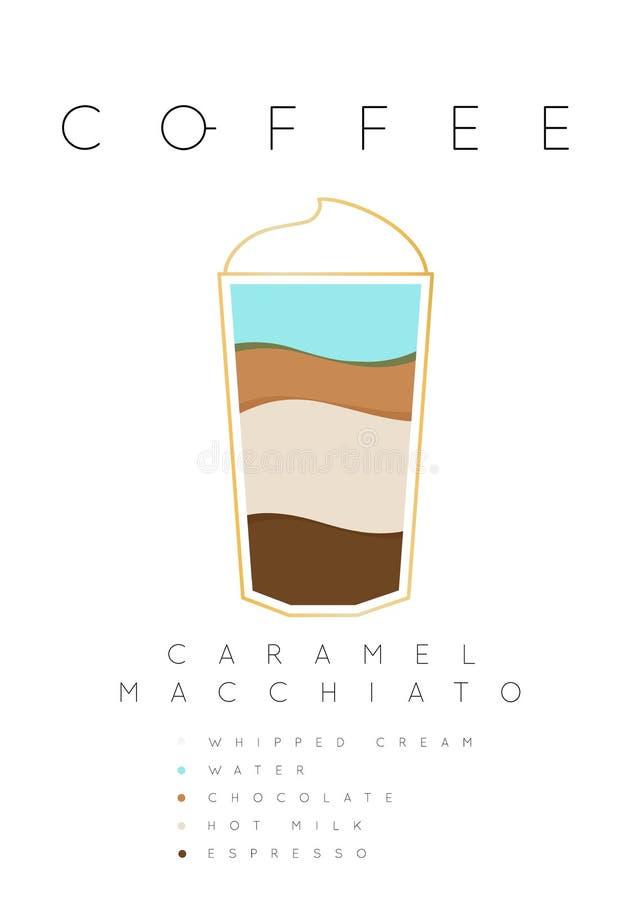 Blanc de crème de caramel de café d'affiche illustration stock