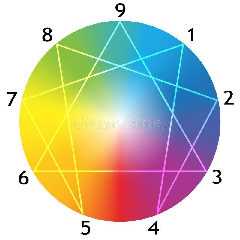 Blanc de gradient d'Enneagram illustration de vecteur