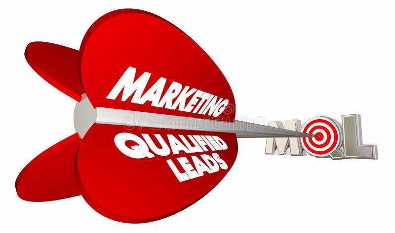 Blanco calificada márketing de la flecha del arco de las ventajas de las ventas de MQL libre illustration
