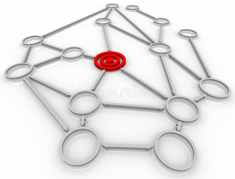 Blanco en red conectada ilustración del vector