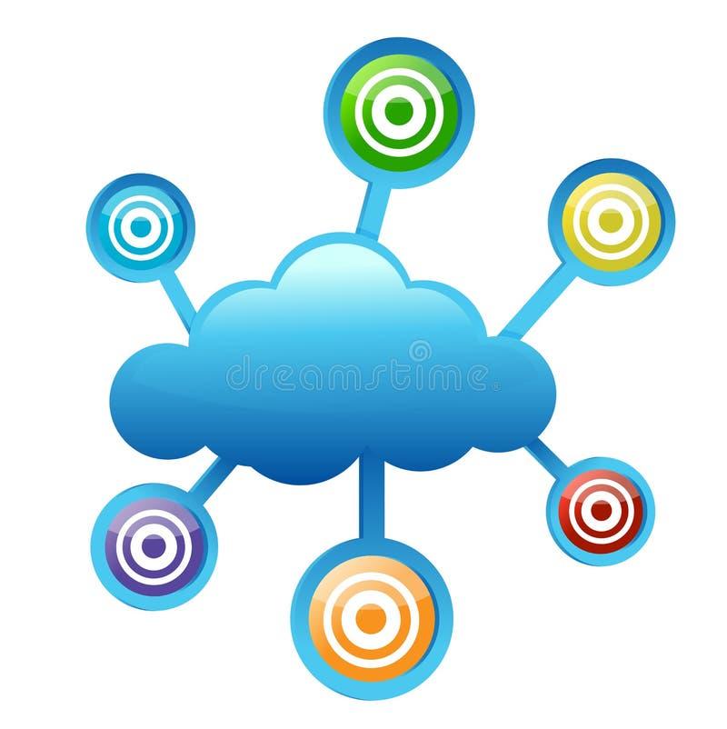Blancos computacionales de la nube ilustración del vector