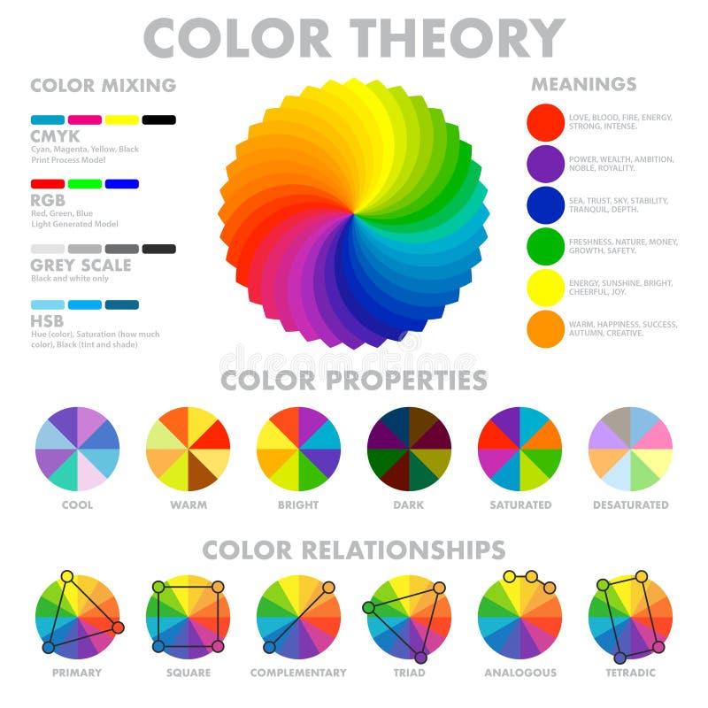 Blandande intrigaffisch för färg vektor illustrationer
