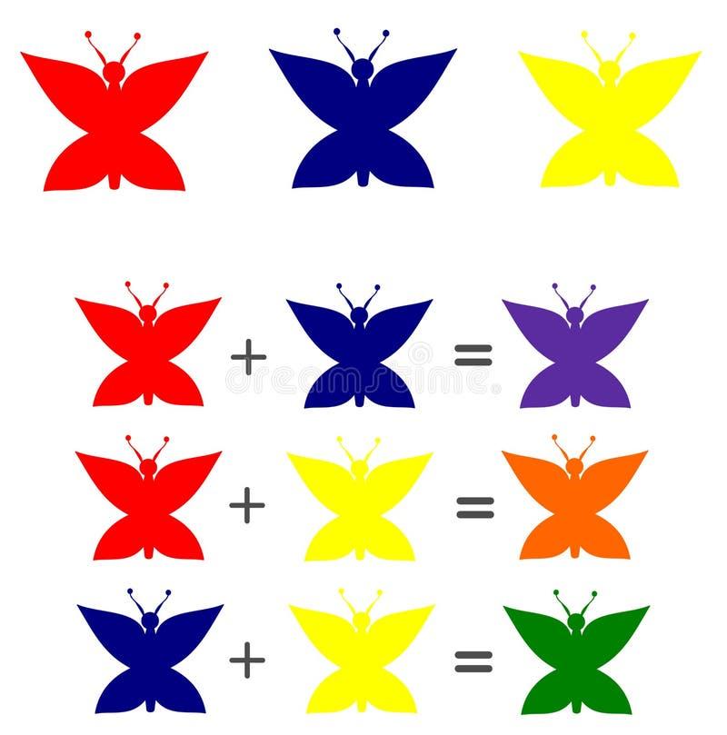 Blandning för kombination för primära färger för förklaring stock illustrationer