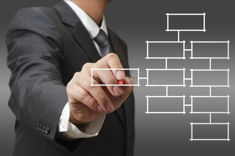 Blank business diagram. With lots of room to write your own text stock images
