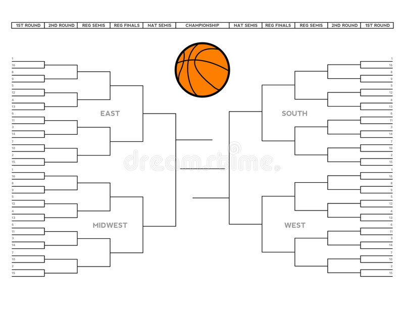 Blank College Basketball Tournament Bracket royalty free illustration