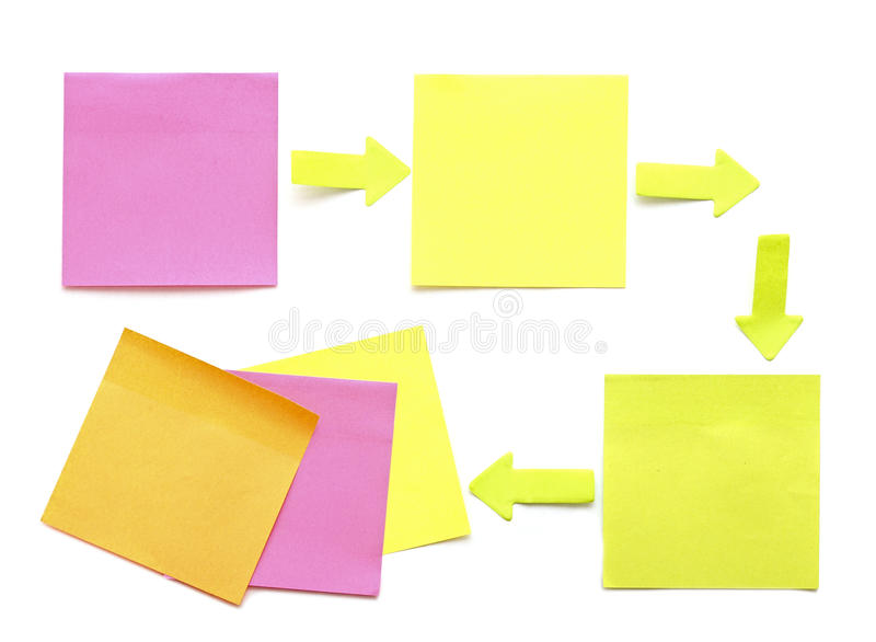 Blank flowchart. Diagram or time line - colorful sticky notes connected by arrows royalty free stock photography
