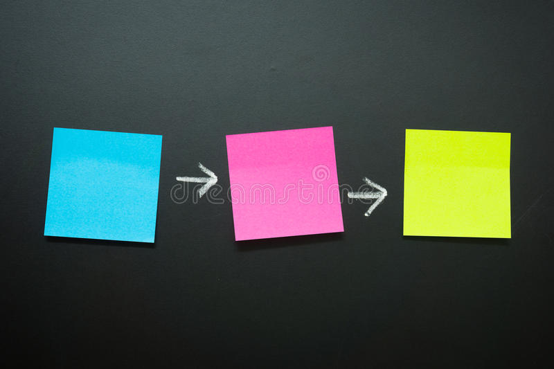 Blank flowchart. In single direction using plain notes connected with arrow royalty free stock photos
