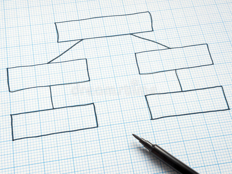 Blank Organization Chart Drawn On Graph Paper. Royalty Free Stock