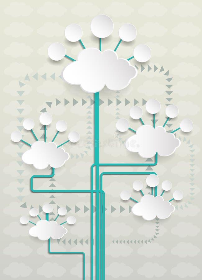 Download Blank Paper Cloud Computing. Stock Vector - Image: 41862057