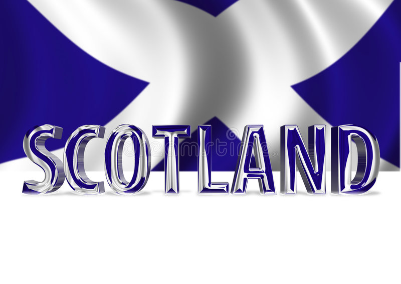 blank text för 3d scotland vektor illustrationer