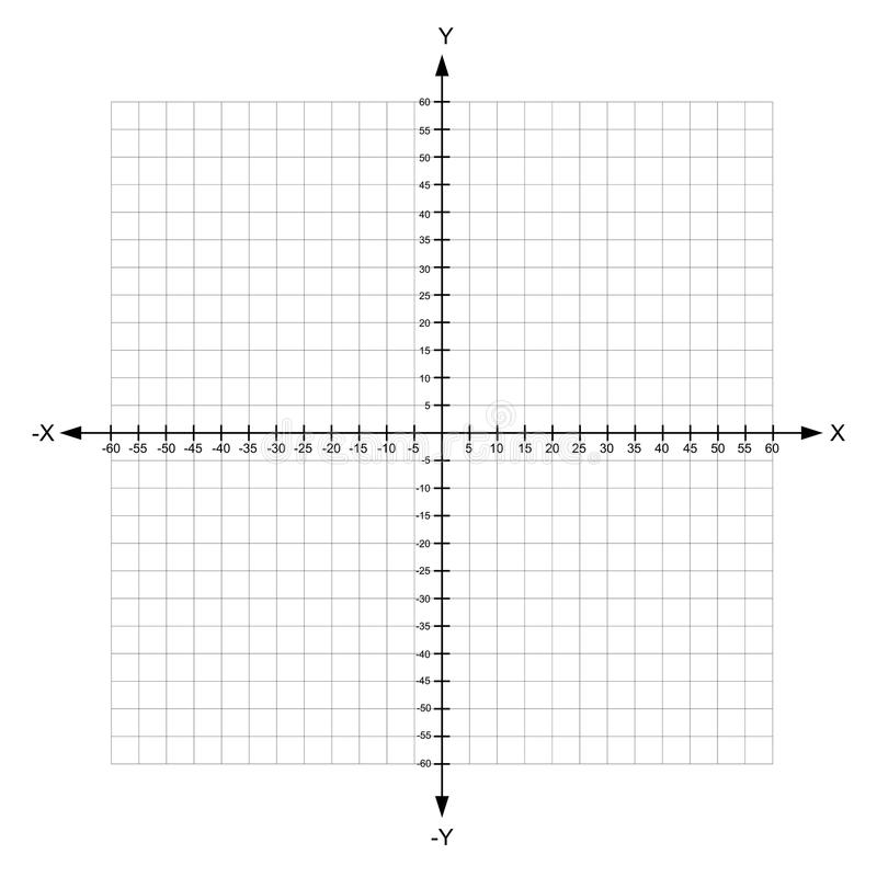 Coordinate Plane Unlabeled