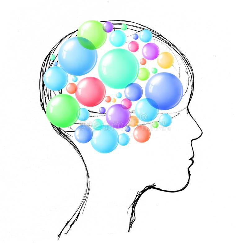 Blasen in einem Kopf lizenzfreie abbildung