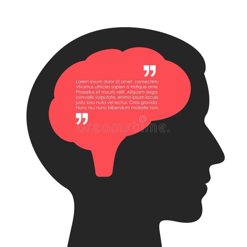 Blasenvektorplakat des menschlichen Gehirns und des Gedankens vektor abbildung