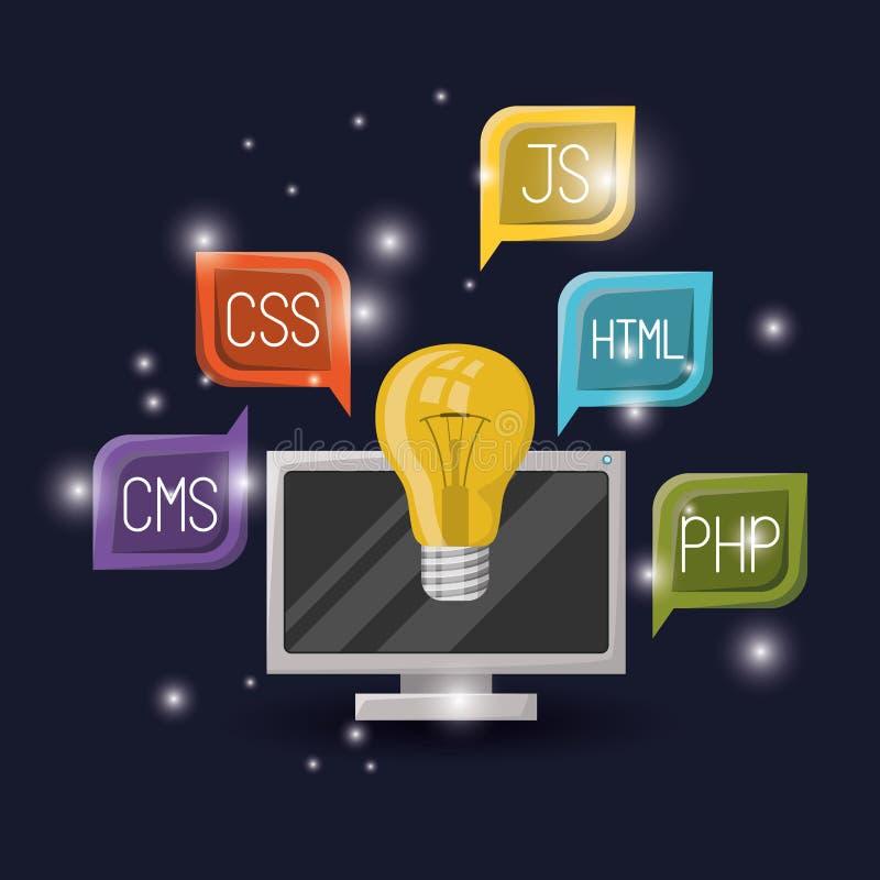 Blauer dunkler Hintergrund mit Helligkeit der Glühlampe und Computeranzeige mit Programmiersprachecodes des Netzes im Dialog lizenzfreie abbildung