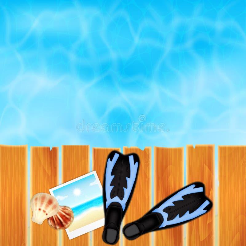 Blaues Meer, Himmel u lizenzfreie abbildung