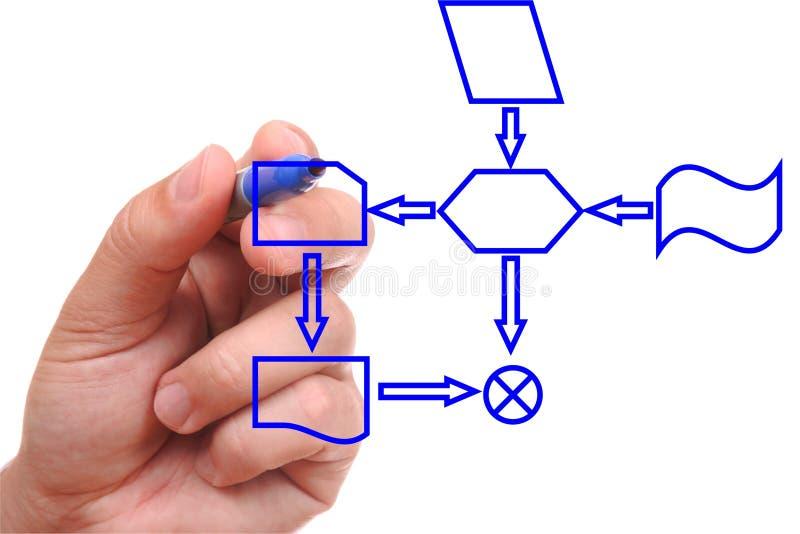 Blaues Prozessdiagramm stockfotografie