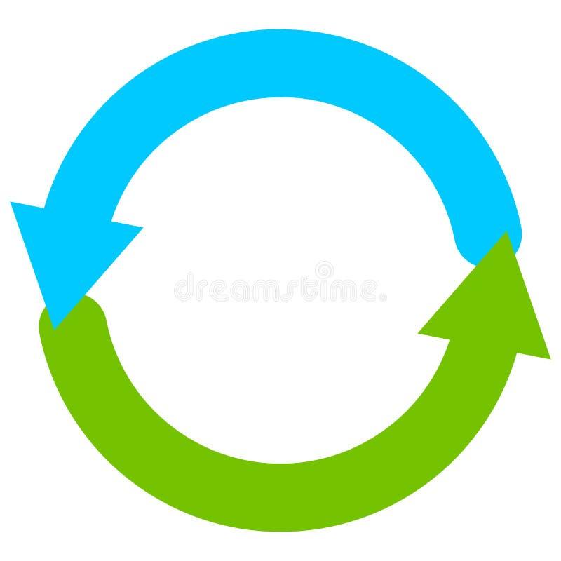 Blaues und grünes Kreispfeilsymbol/Ikone lizenzfreie abbildung