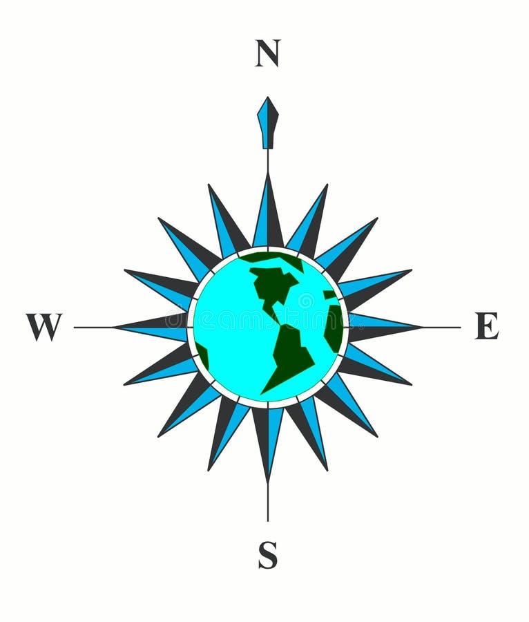 Blauw Kompas stock illustratie