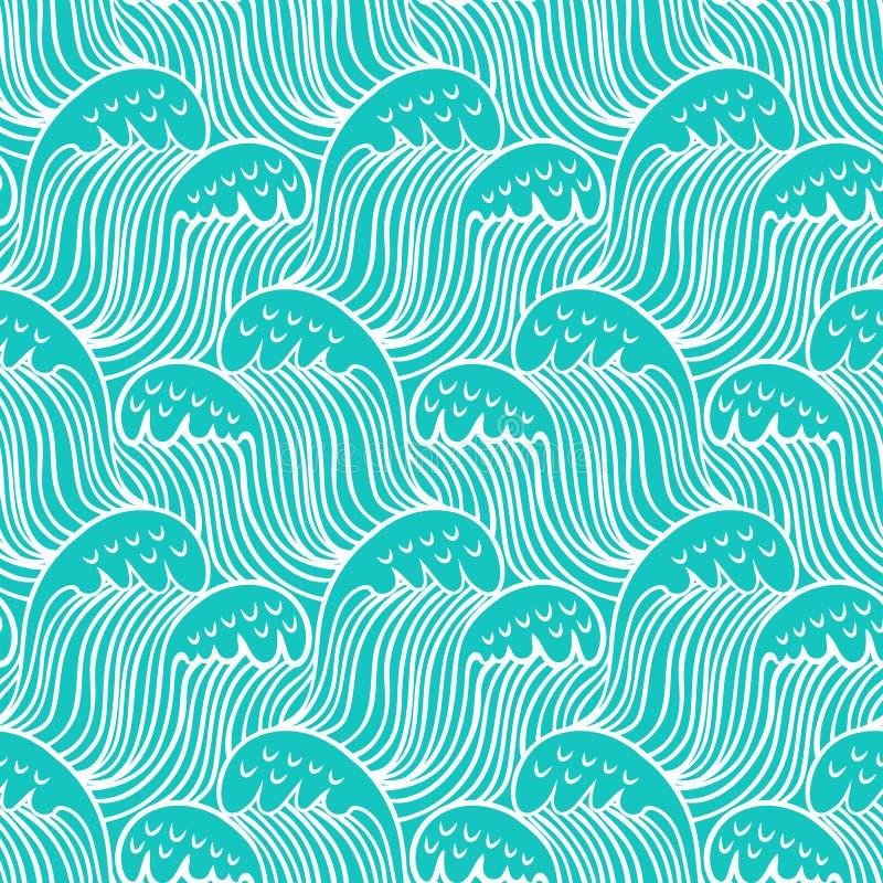 Blauw naadloos nautic golfpatroon, lineair ontwerp vector illustratie