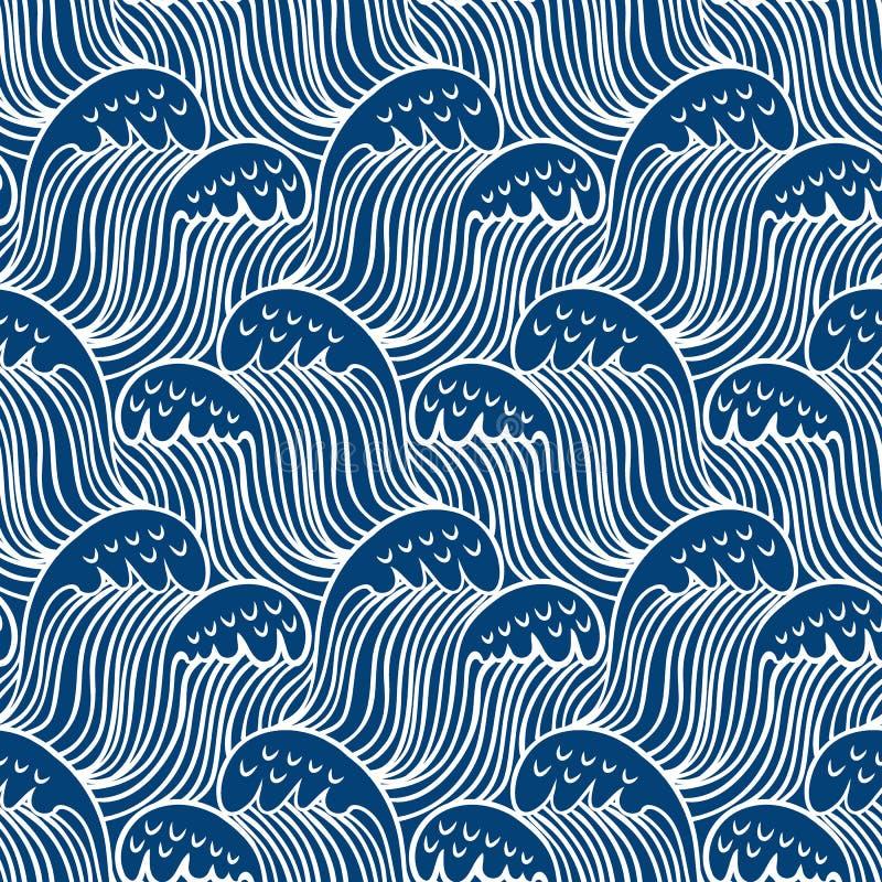 Blauw naadloos nautic golfpatroon, lineair ontwerp royalty-vrije illustratie