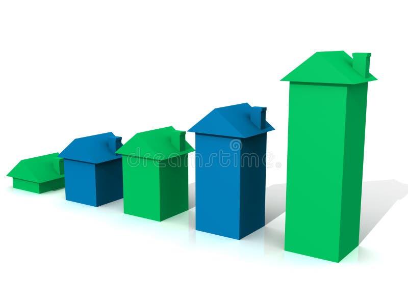 Blauwe & Groene 3D huisgrafiek vector illustratie