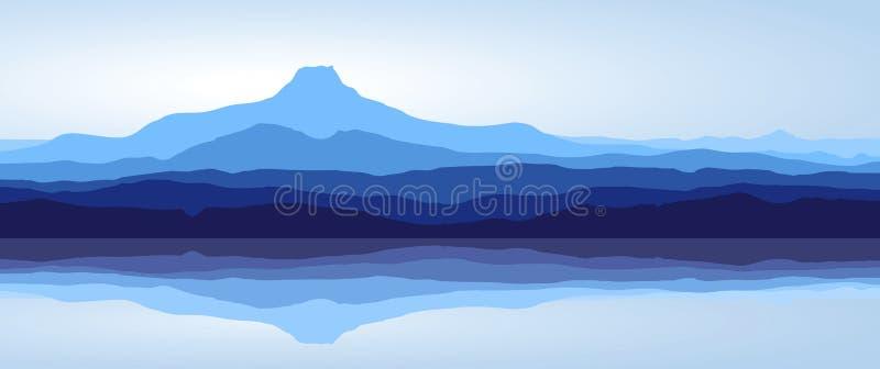 Blauwe bergen met meer - panorama