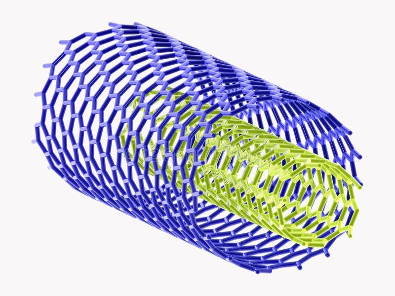 Blauwe en groene nanotubes op witte achtergrond vector illustratie