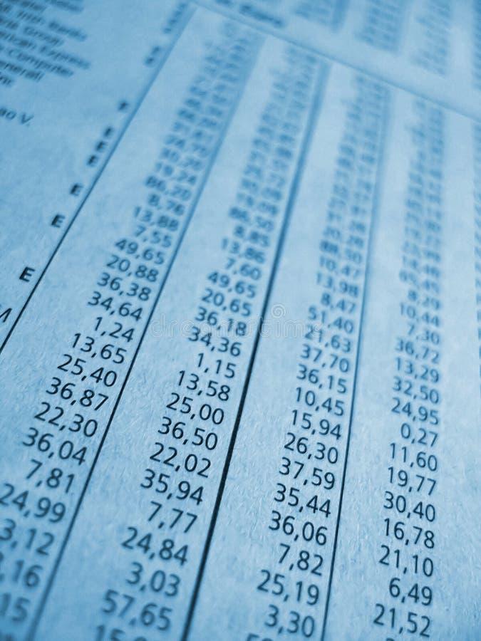 Blauwe financiële cijfers