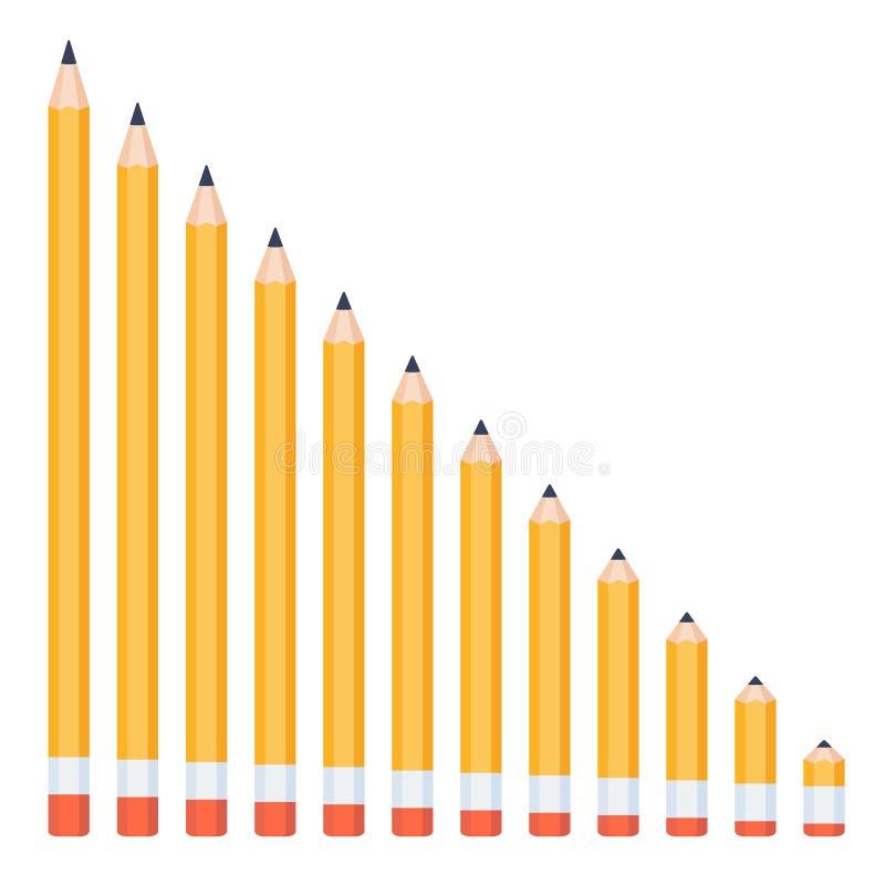 Bleistifte von verschiedenen Längen, vereinbart in der Reihenfolge der Verringerung der Länge linear lizenzfreie abbildung