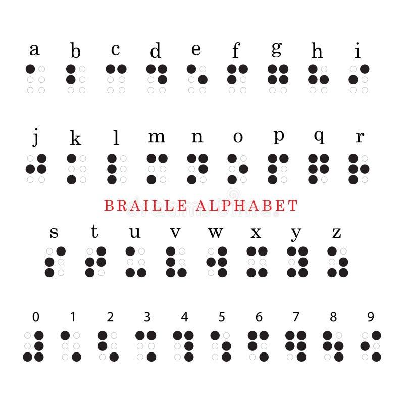 Blindskriftalfabet och nummer royaltyfri illustrationer